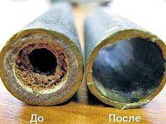 Промывка канализации в Дзержинске
